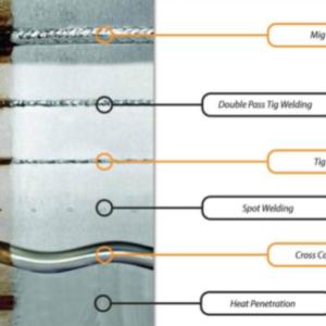 Elektrochemische Schweißreinigung – Der schnellste Weg zur Reinigung von Schweißnähten aus rostfreiem Edelstahl