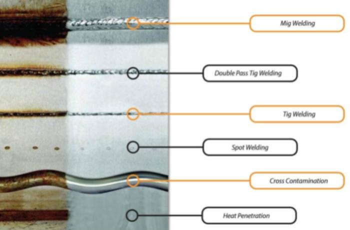 Elektrokemisk betning – Det snabbaste sättet att rengöra svetsar av rostfritt stål